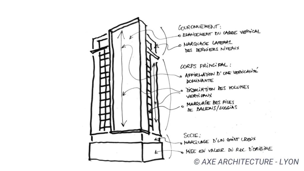Tour de l'Aubépin Chalon sur Saone axe architecture schéma